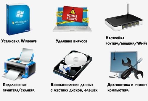 компьютерные услуги Челябинск